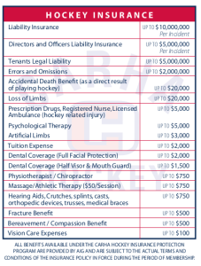 Insurance-chart
